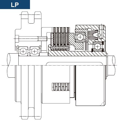 Esquema Montaje del Embrague Neumático Multidisco LP