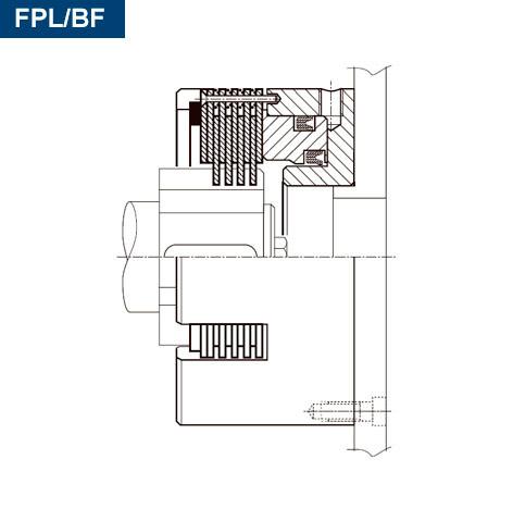 Vista de la sección del freno FPL-BF