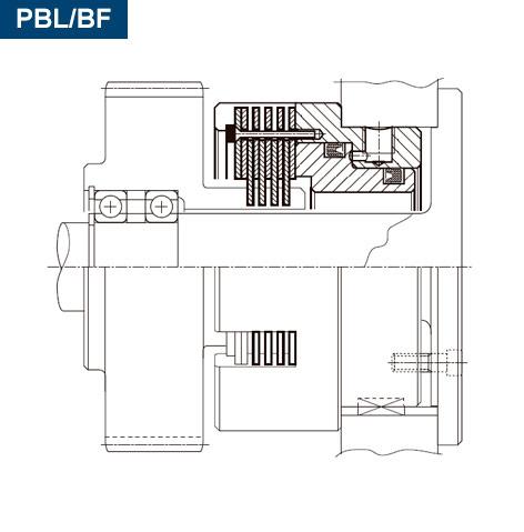 Esquema sección del Freno PBL/BF