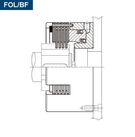 Vista Montaje Freno FOL/BF